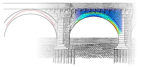 Etude statique d'un pont en maçonnerie, avec ligne des pressions et détermination des contraintes