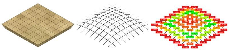 Réseau de force d'une voûte plate.