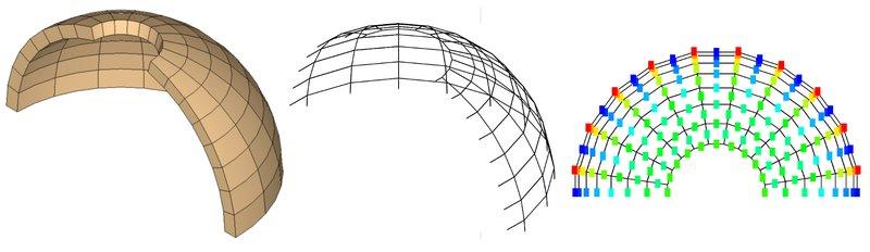 Réseau de force d'un dôme avec oculus.