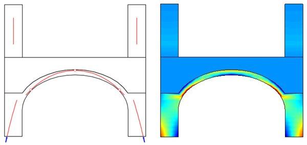 Ligne de pression optimale et contraintes d'une voûte en anse de panier.