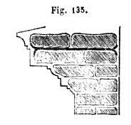Queue de carpe pour corniche en moellon d'après Claudel et Laroque 1850