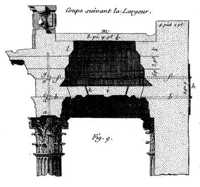Péristyle (grande colonnade) du Louvre à Paris d'après Patte 1769