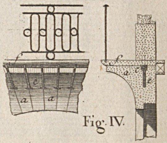 Balcon sur voussure d'après Blondel et Patte 1777
