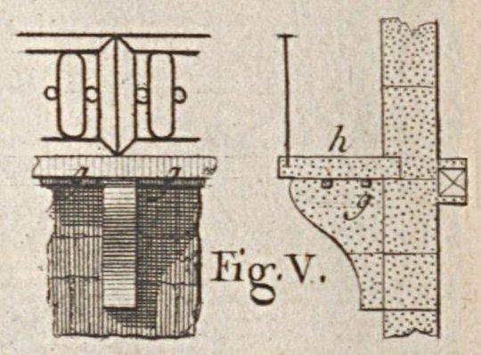 Balcon avec consoles parpaignes d'après Blondel et Patte 1777