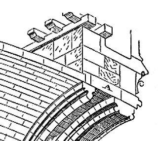 Détail du chéneau du choeur de la cathédrale d'Auxerre d'après Viollet-le-Duc