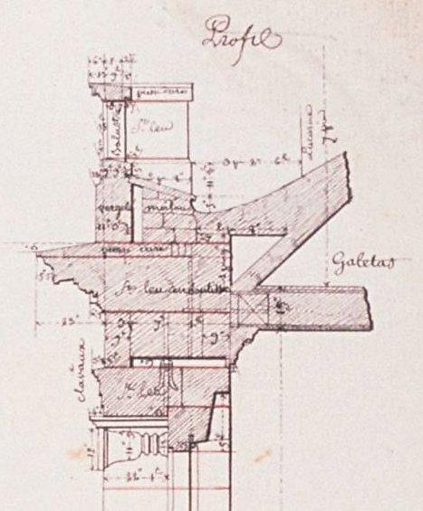 Profil de la corniche de l'hôtel de Montholon d'après Lequeu 1786