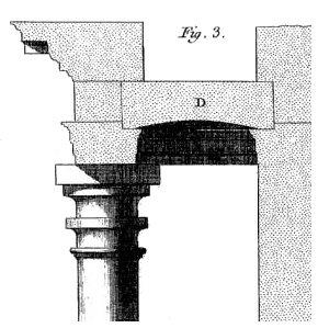Temple de Balbec d'après Patte 1769