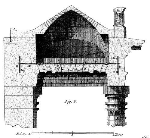 Colonnades de la place de Louis XV (place de la Concorde) à Paris d'après Patte 1769