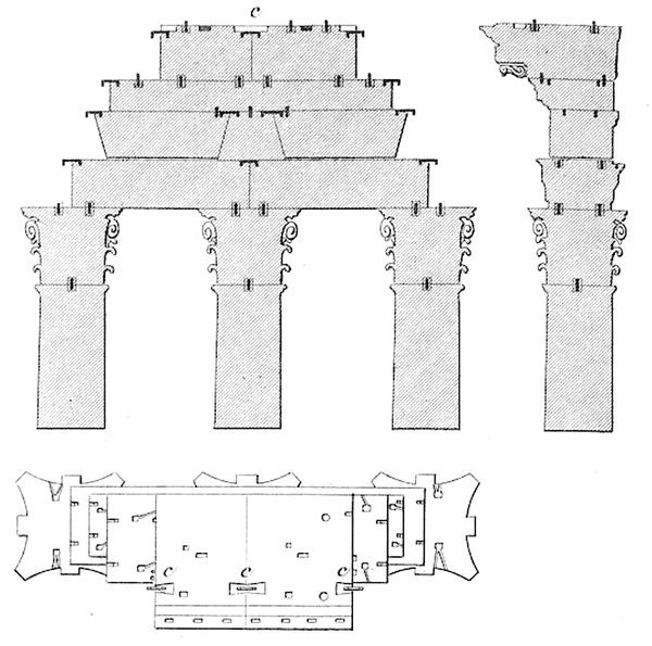 Temple de Jupiter Stator à Rome avec indications des fers d'après Rondelet 1828