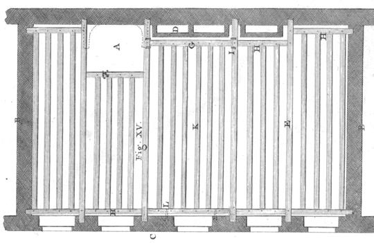 Plancher à système d'enchevêtrure dans cours d'architecture de Blondel et Patte en 1777