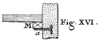 Corbeau en fer avec extrémité à en queue de carpe dans cours d'architecture de Blondel et Patte 1777