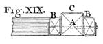 Etrier métallique pour fixer lambourdes sur poutre dans cours d'architecture de Blondel et Patte en 1777