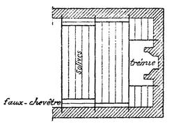 Faux-chevêtre dans Denfer 1892