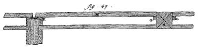 Faux-plancher bois sous les solives dans l'encyclopédie de Diderot et d'Alembert
