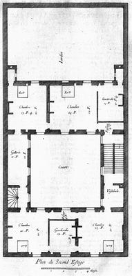 Position des poutres sur un exemple de Le Muet 1623