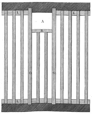 Plancher bois à simple solivage avec lambourdes dans Art de Batir de Rondelet
