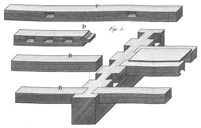 Appui des solives sur une poutre bois dans Art de Bâtir de Rondelet