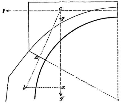 Détermination de la poussée, avec utilisation du tiers central d'après Croizette-Desnoyers