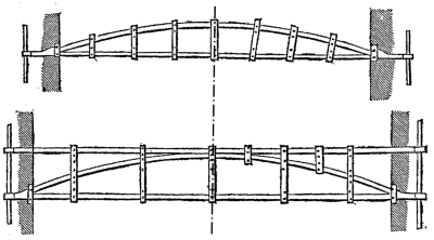 Fermettes métalliques de planchers métalliques anciens d'après Chapron