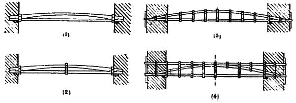 Fermettes métalliques de planchers métalliques anciens d'après Denfer