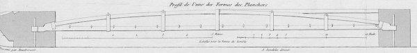 Fermette du plancher des combles de la Bourse de Paris par Labarre d'après Rondelet