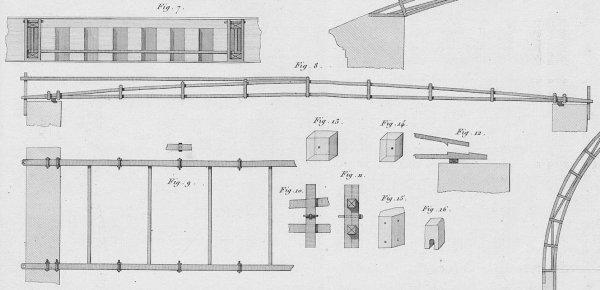 Plan et élévation d'une ferme de plancher de théâtre d'après Rondelet