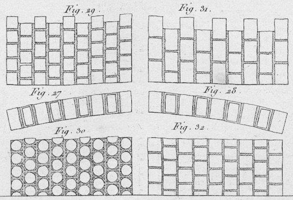 Coupe et plan de voûtes en poteries creuses d'après Rondelet