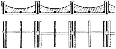 Coupe d'un plancher à fers méplats avec augets d'après Denfer