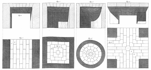 Appareils des voûtes plates, d'après Rondelet 1804